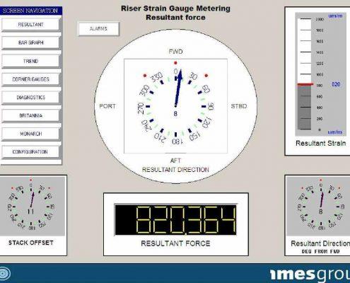 Allison Instruments Imes 14